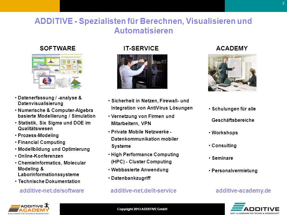 ADDITIVE - Spezialisten für Berechnen, Visualisieren und Automatisieren