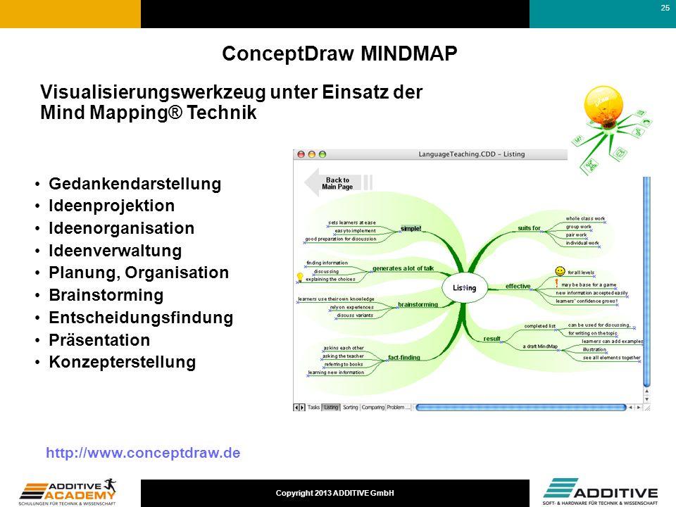 17-03-25 ConceptDraw MINDMAP. Visualisierungswerkzeug unter Einsatz der Mind Mapping® Technik. Gedankendarstellung.