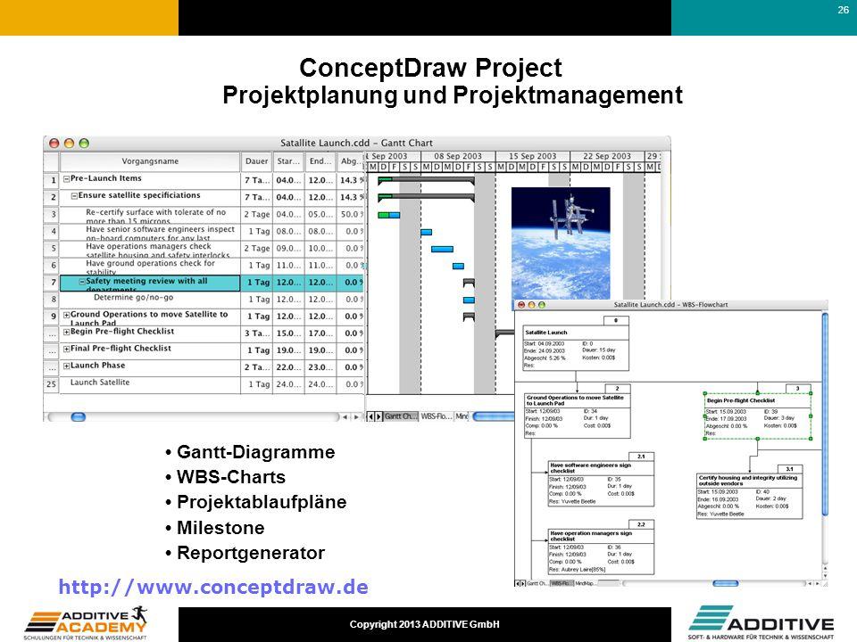 ConceptDraw Project Projektplanung und Projektmanagement