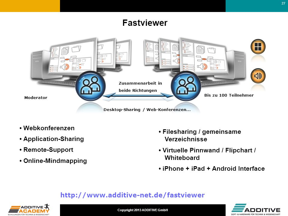 Fastviewer • Webkonferenzen • Application-Sharing