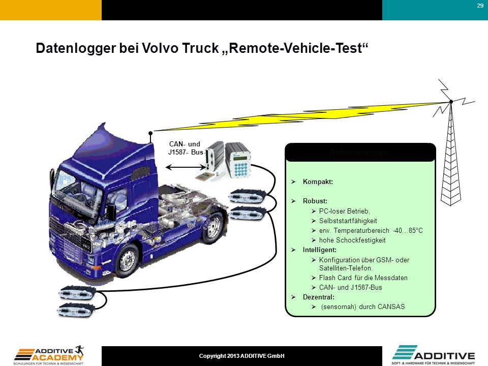 "Datenlogger bei Volvo Truck ""Remote-Vehicle-Test"