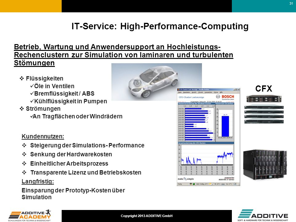 IT-Service: High-Performance-Computing