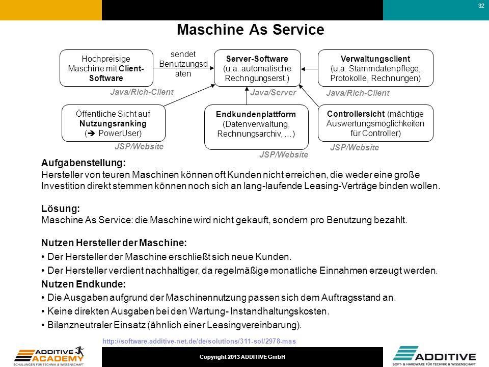 Maschine As Service Aufgabenstellung: