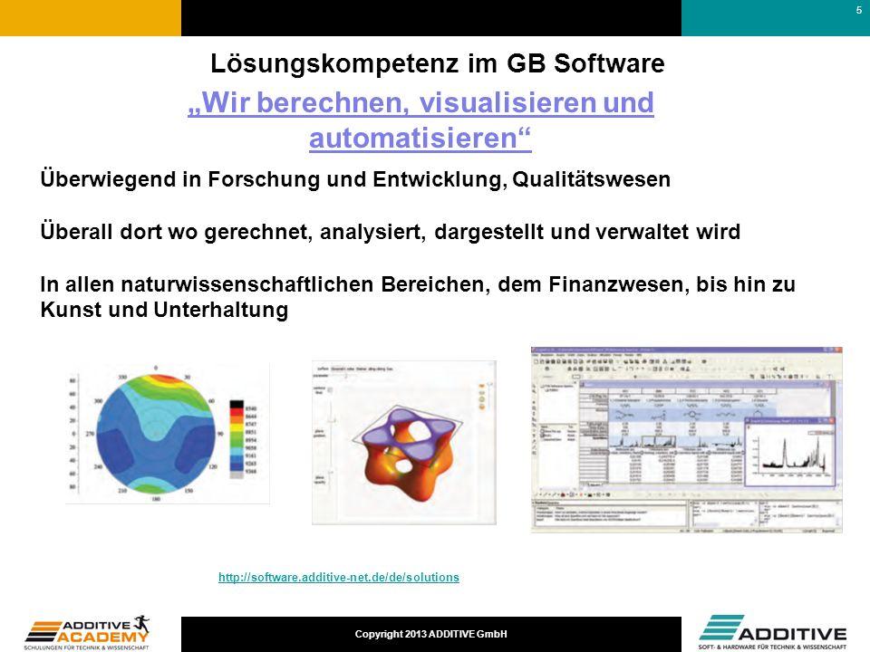 Lösungskompetenz im GB Software