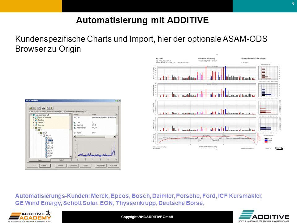 Automatisierung mit ADDITIVE