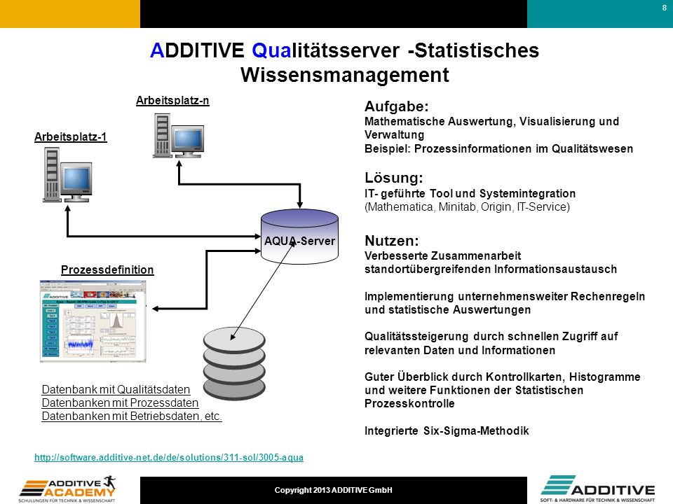 ADDITIVE Qualitätsserver -Statistisches Wissensmanagement