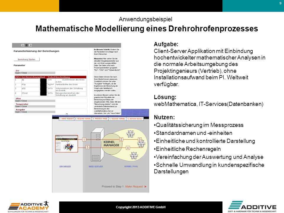 17-03-25 Anwendungsbeispiel Mathematische Modellierung eines Drehrohrofenprozesses. Aufgabe: