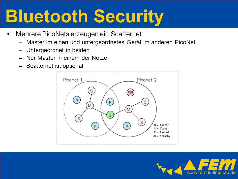Bluetooth Security Mehrere PicoNets erzeugen ein Scatternet: