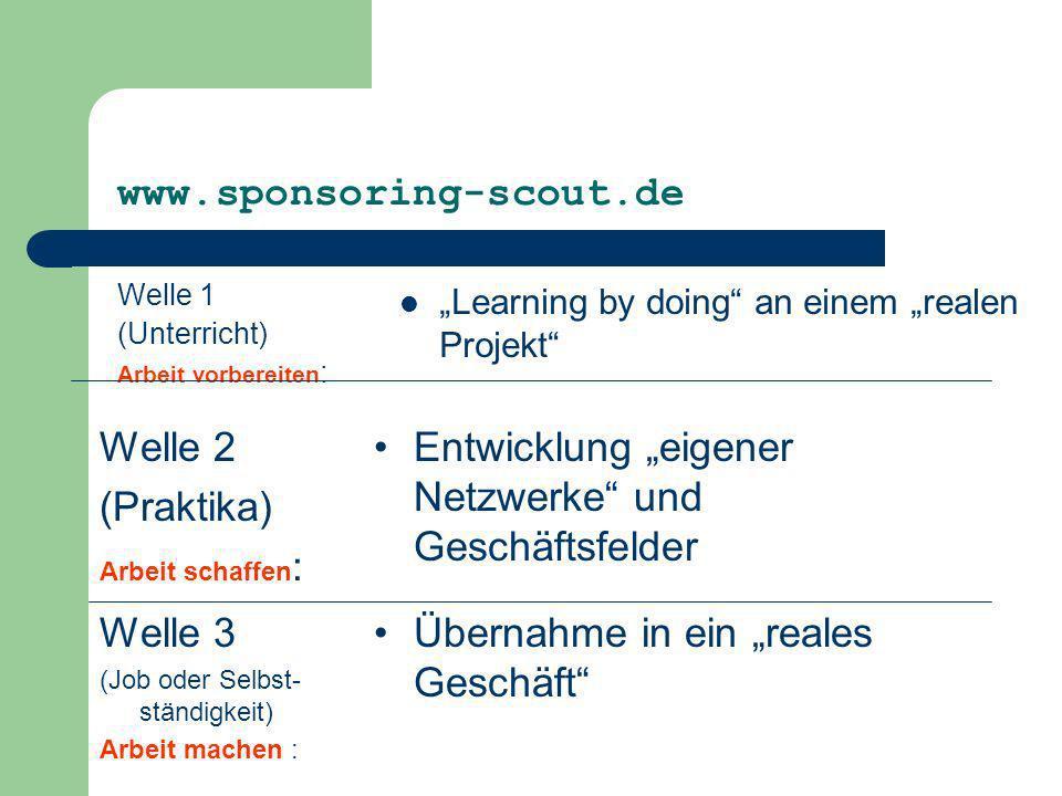 """Entwicklung """"eigener Netzwerke und Geschäftsfelder"""