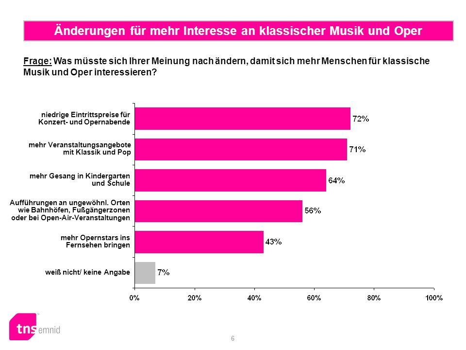 Änderungen für mehr Interesse an klassischer Musik und Oper