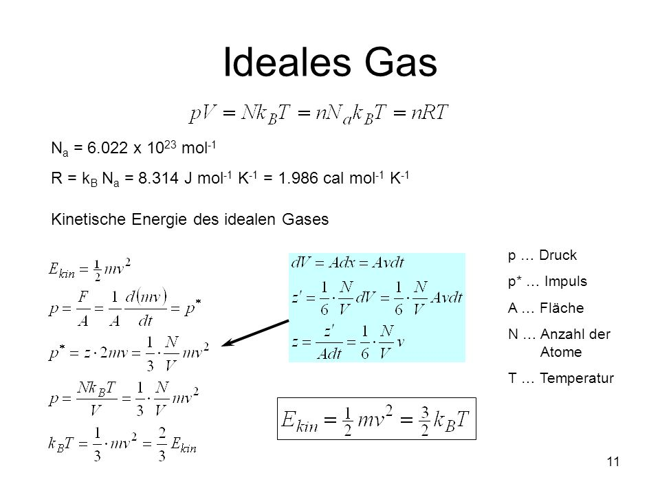 Ideales Gas Na = 6.022 x 1023 mol-1. R = kB Na = 8.314 J mol-1 K-1 = 1.986 cal mol-1 K-1. Kinetische Energie des idealen Gases.