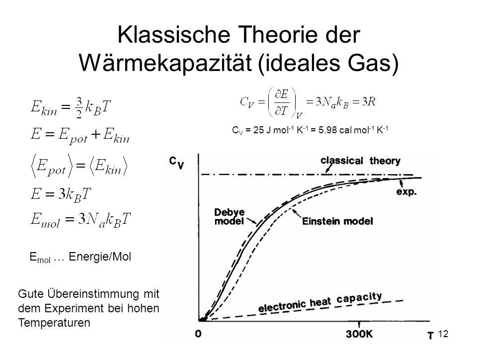Klassische Theorie der Wärmekapazität (ideales Gas)