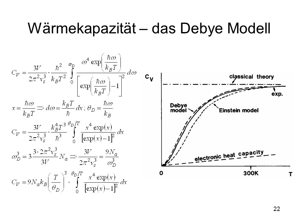 Wärmekapazität – das Debye Modell
