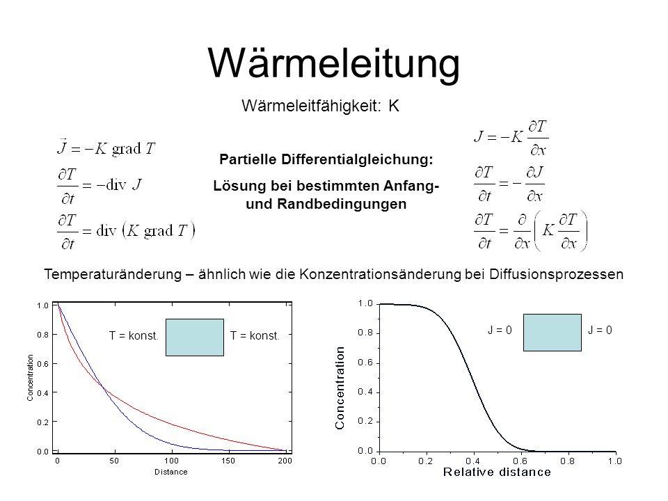 Wärmeleitung Wärmeleitfähigkeit: K Partielle Differentialgleichung: