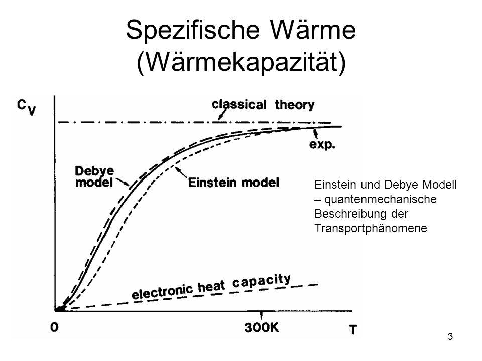 Spezifische Wärme (Wärmekapazität)