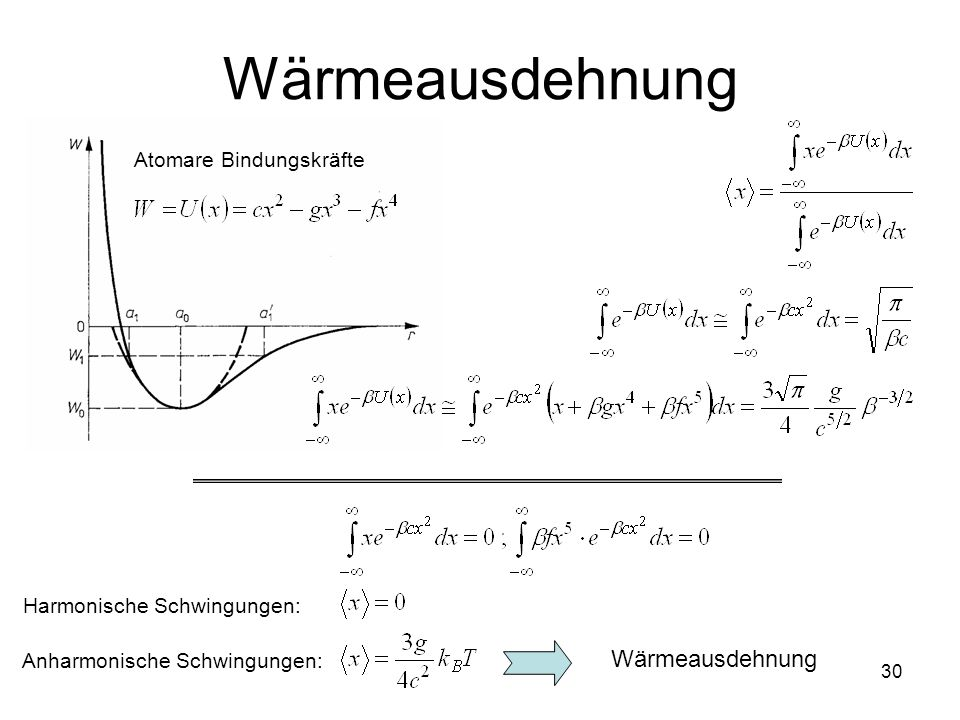 Wärmeausdehnung Wärmeausdehnung Atomare Bindungskräfte