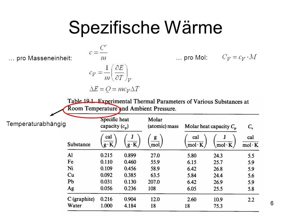 Spezifische Wärme … pro Masseneinheit: … pro Mol: Temperaturabhängig