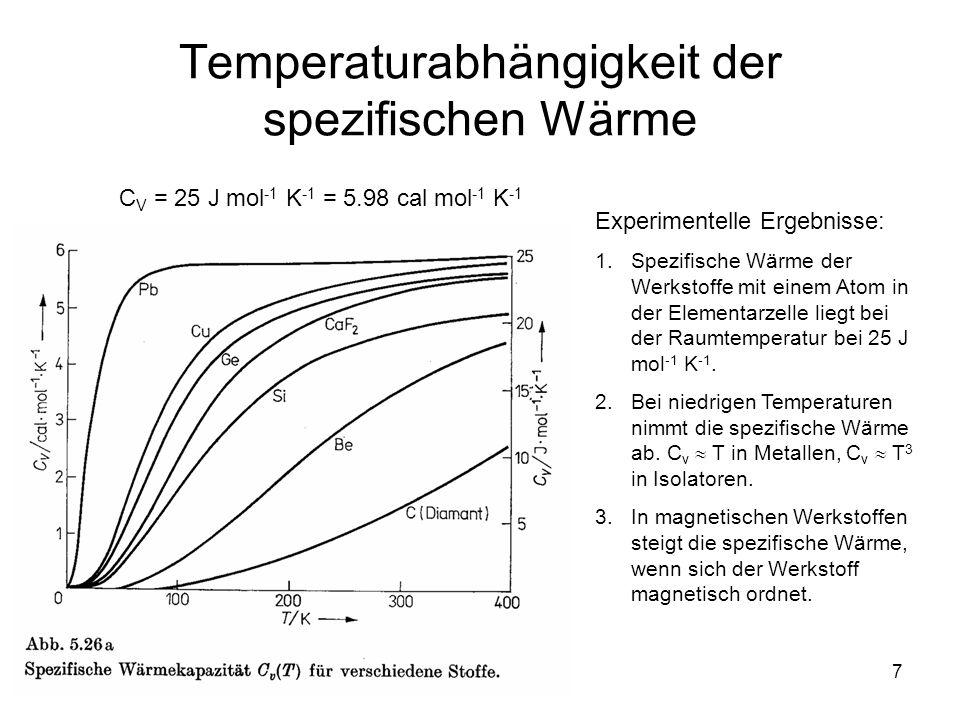 Temperaturabhängigkeit der spezifischen Wärme
