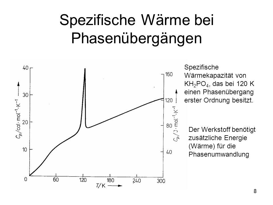 Spezifische Wärme bei Phasenübergängen