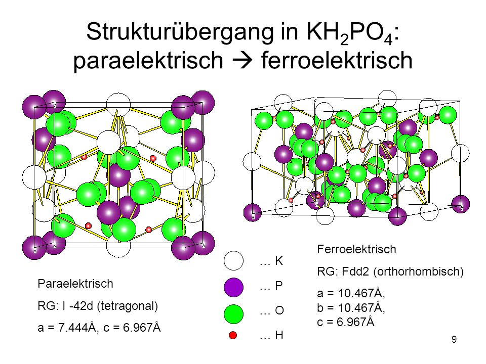 Strukturübergang in KH2PO4: paraelektrisch  ferroelektrisch