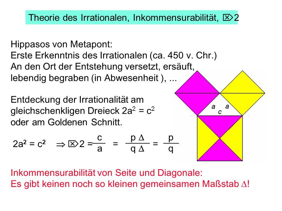 Theorie des Irrationalen, Inkommensurabilität, 2