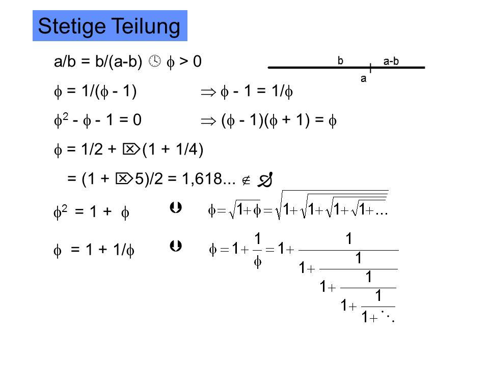 Stetige Teilung a/b = b/(a-b)  f > 0 f = 1/(f - 1)  f - 1 = 1/f