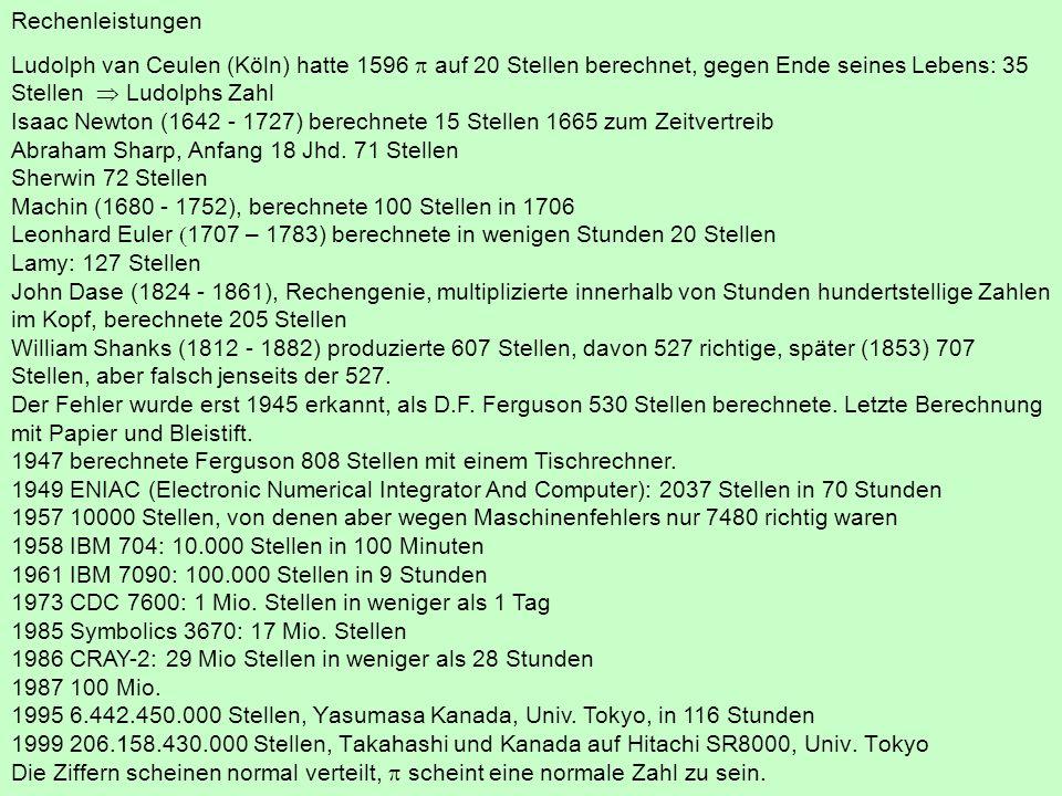 Rechenleistungen Ludolph van Ceulen (Köln) hatte 1596 p auf 20 Stellen berechnet, gegen Ende seines Lebens: 35 Stellen  Ludolphs Zahl.