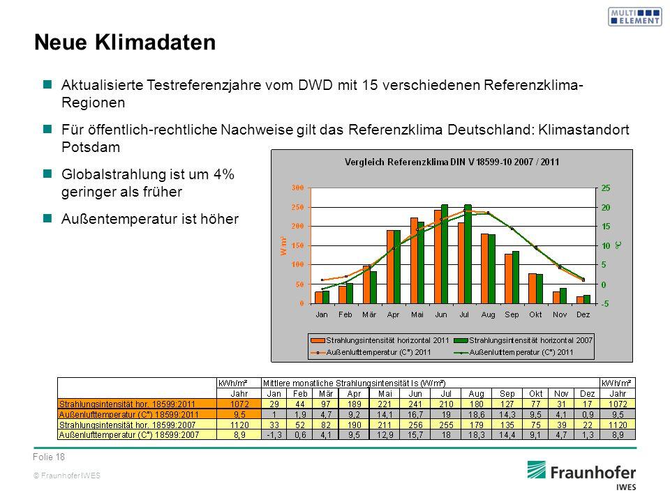 Neue KlimadatenAktualisierte Testreferenzjahre vom DWD mit 15 verschiedenen Referenzklima-Regionen.