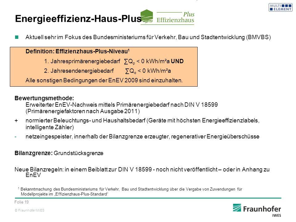 Energieeffizienz-Haus-Plus