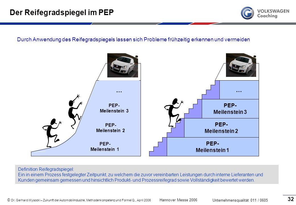 Der Reifegradspiegel im PEP