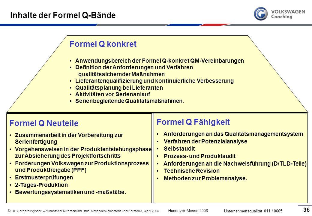 Inhalte der Formel Q-Bände