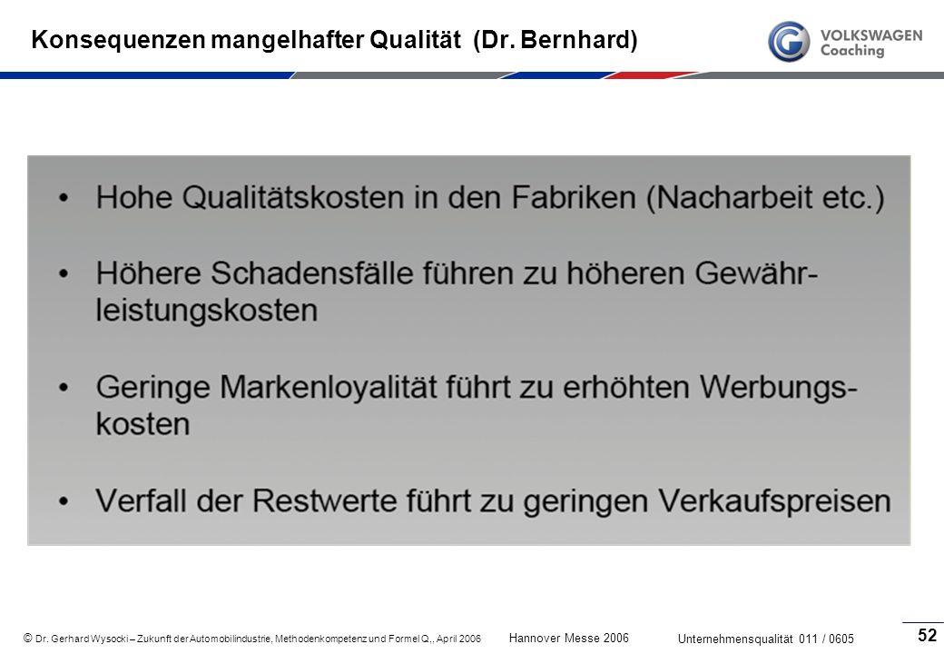 Konsequenzen mangelhafter Qualität (Dr. Bernhard)