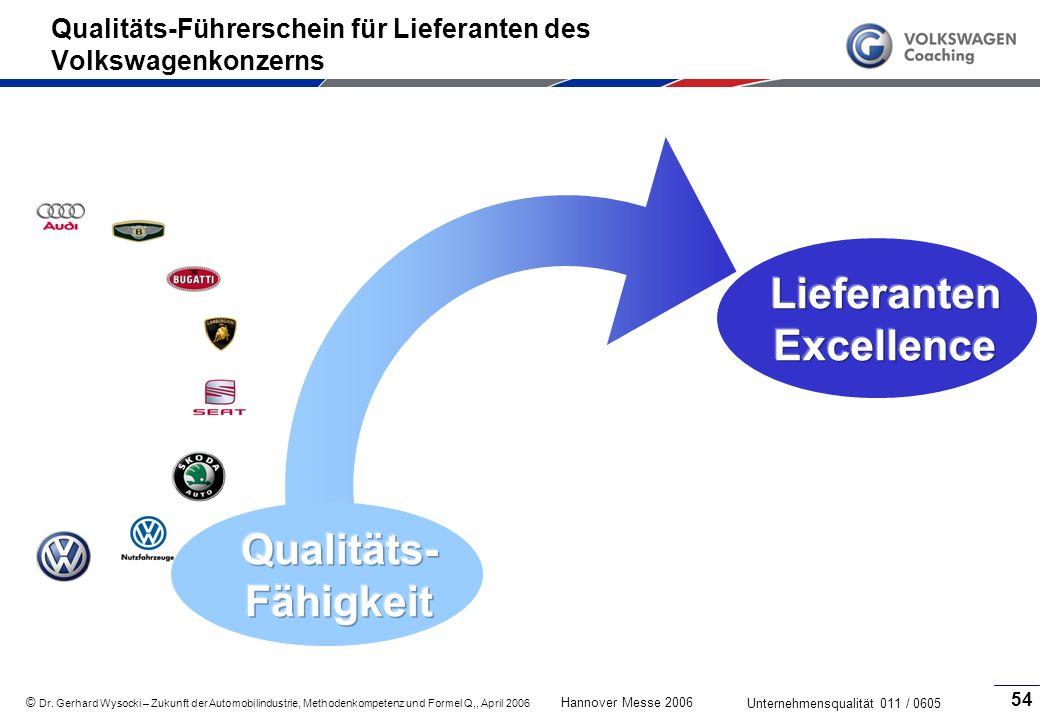 Qualitäts-Führerschein für Lieferanten des Volkswagenkonzerns