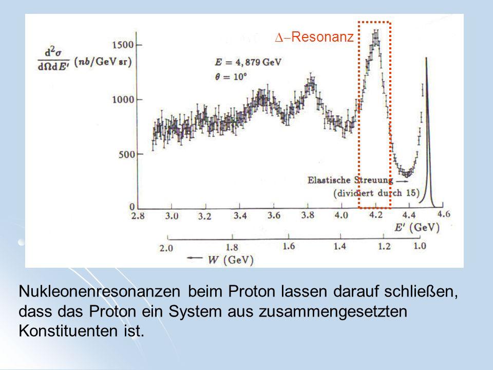 D-Resonanz Nukleonenresonanzen beim Proton lassen darauf schließen, dass das Proton ein System aus zusammengesetzten Konstituenten ist.