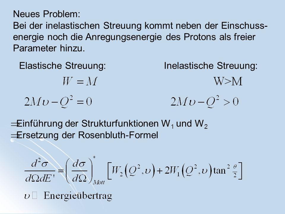 Neues Problem: Bei der inelastischen Streuung kommt neben der Einschuss-energie noch die Anregungsenergie des Protons als freier Parameter hinzu.