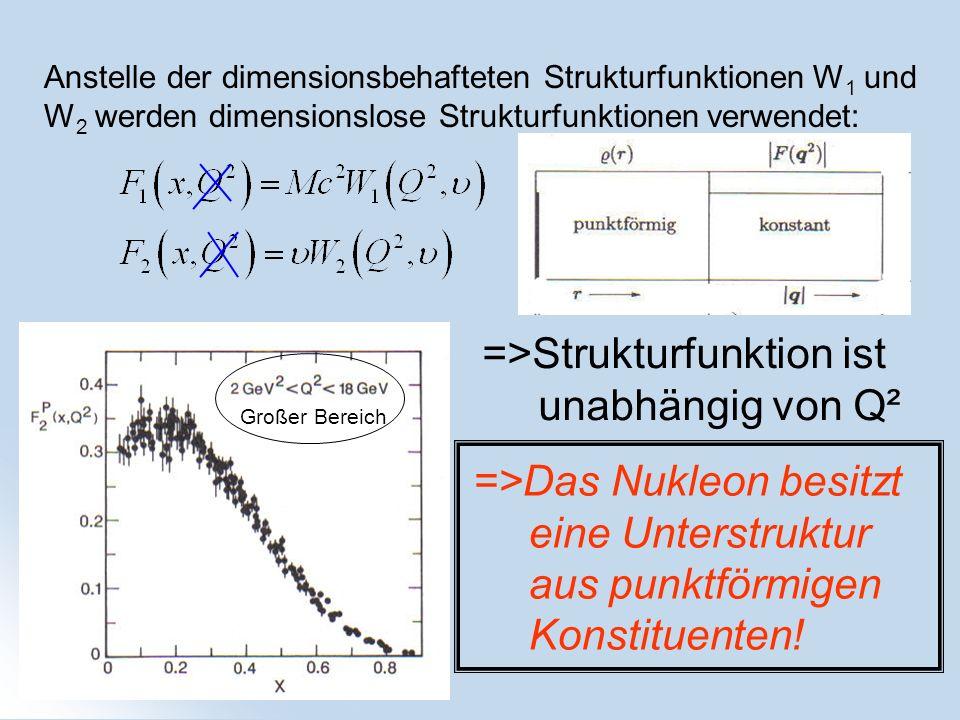 =>Strukturfunktion ist unabhängig von Q²