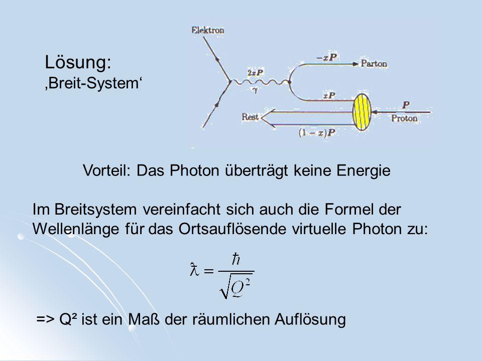 Lösung: 'Breit-System' Vorteil: Das Photon überträgt keine Energie