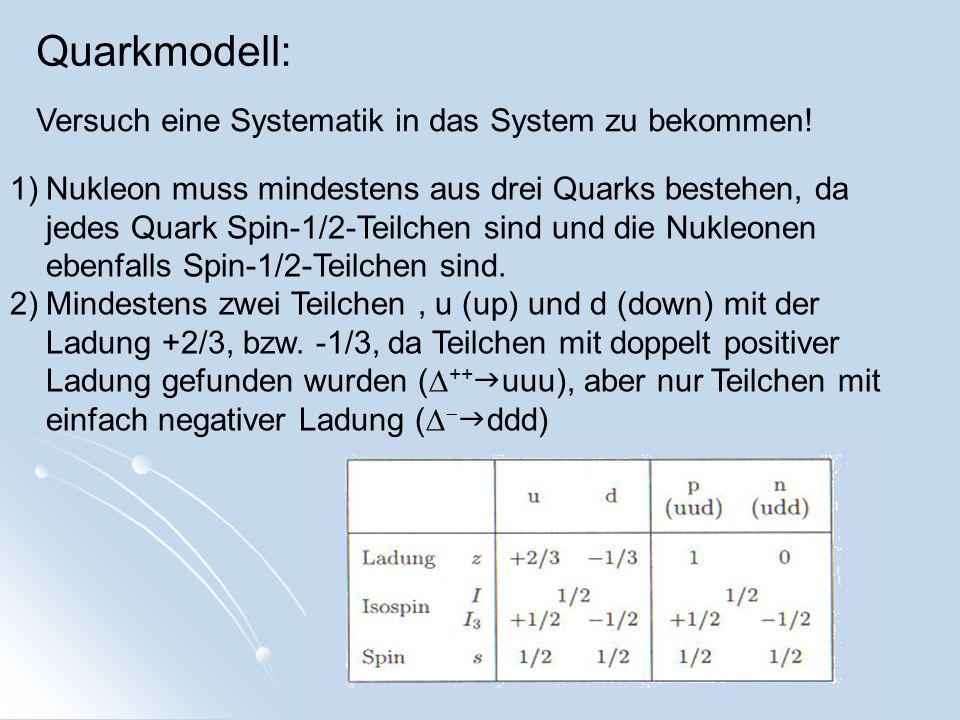 Quarkmodell: Versuch eine Systematik in das System zu bekommen!