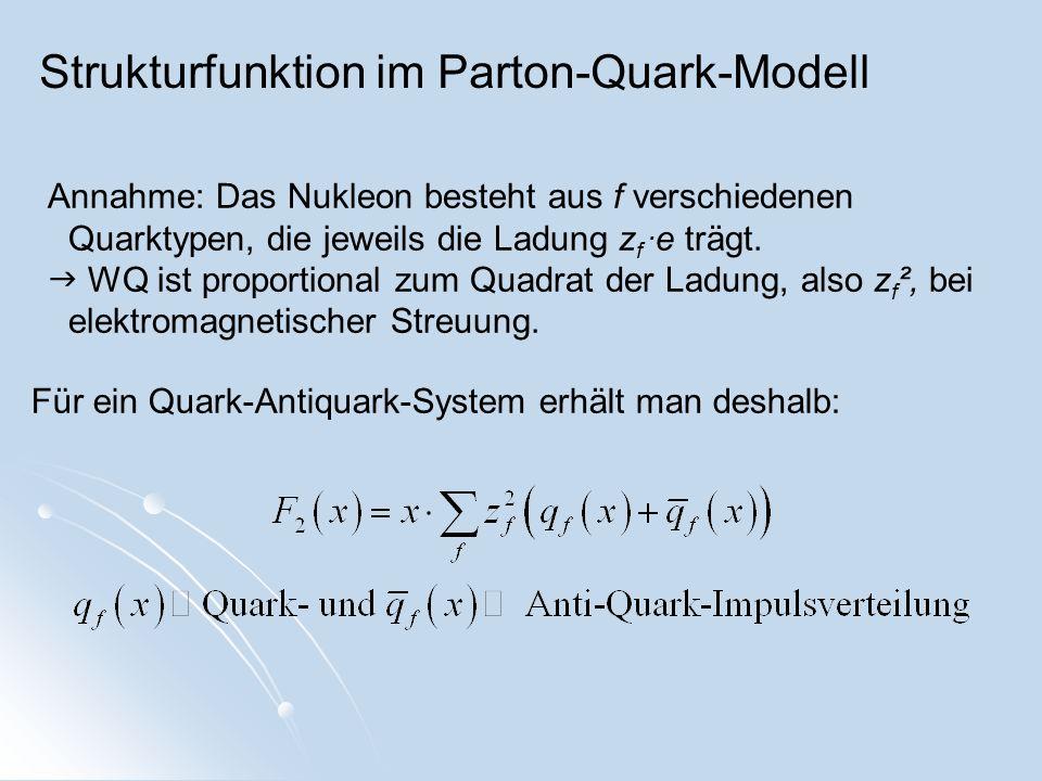 Strukturfunktion im Parton-Quark-Modell