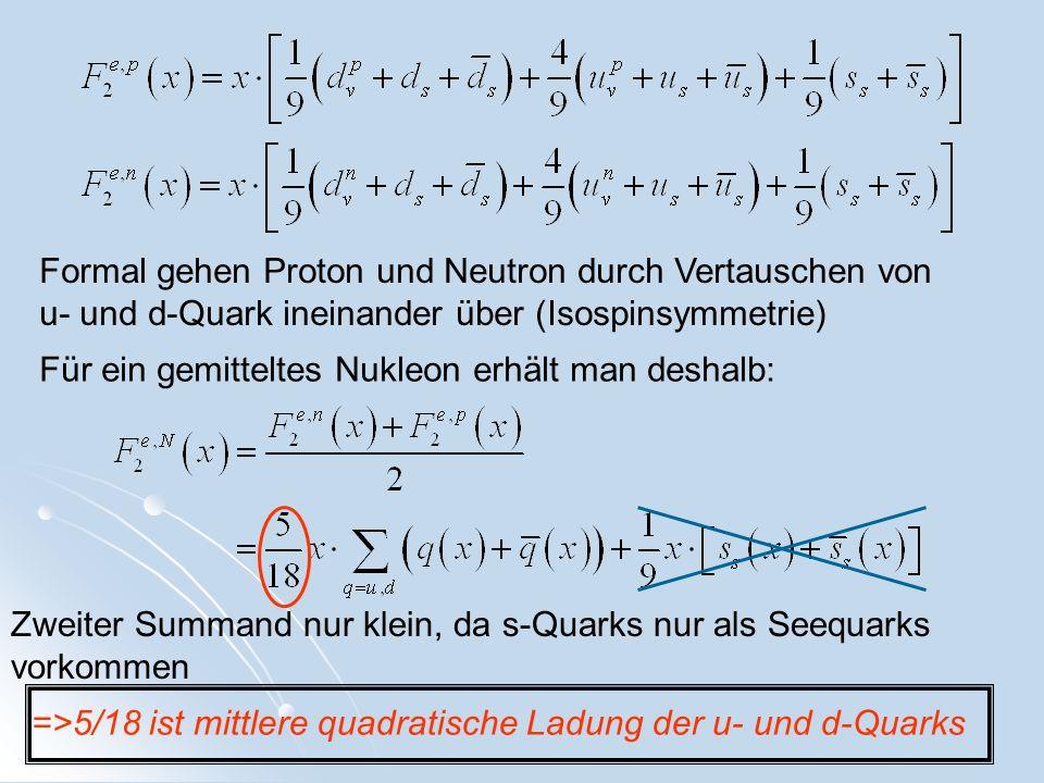 Formal gehen Proton und Neutron durch Vertauschen von u- und d-Quark ineinander über (Isospinsymmetrie)