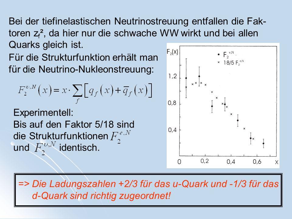 Bei der tiefinelastischen Neutrinostreuung entfallen die Fak-toren zf², da hier nur die schwache WW wirkt und bei allen Quarks gleich ist.