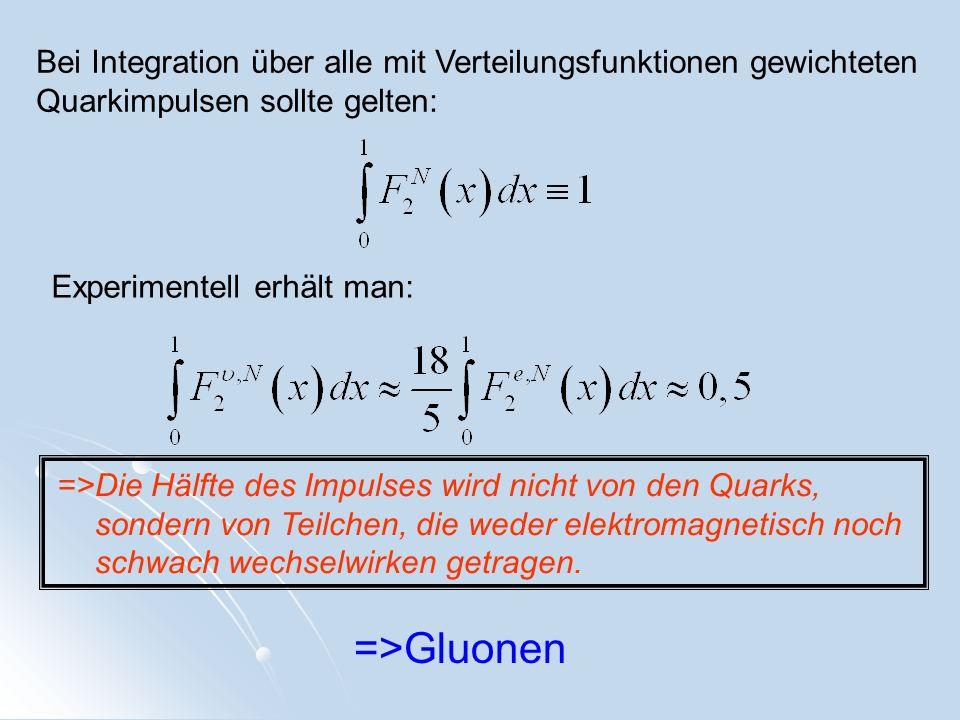 Bei Integration über alle mit Verteilungsfunktionen gewichteten Quarkimpulsen sollte gelten: