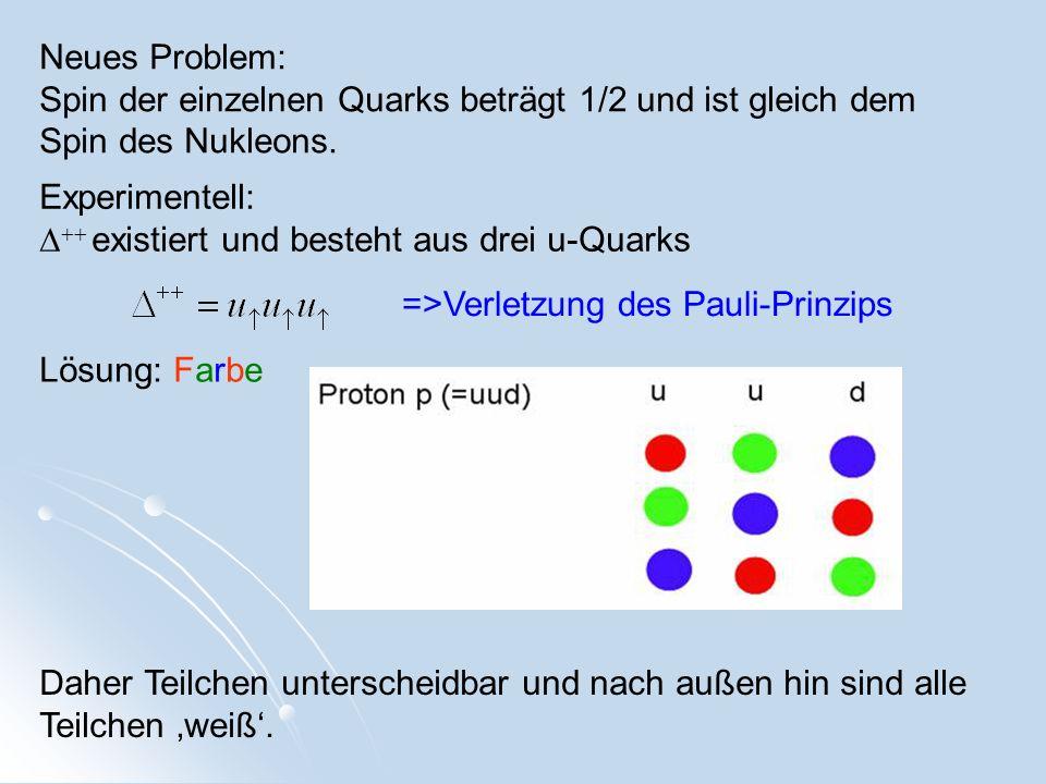 Neues Problem: Spin der einzelnen Quarks beträgt 1/2 und ist gleich dem Spin des Nukleons. Experimentell: