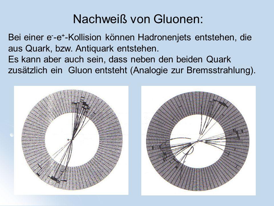 Nachweiß von Gluonen: Bei einer e--e+-Kollision können Hadronenjets entstehen, die aus Quark, bzw. Antiquark entstehen.
