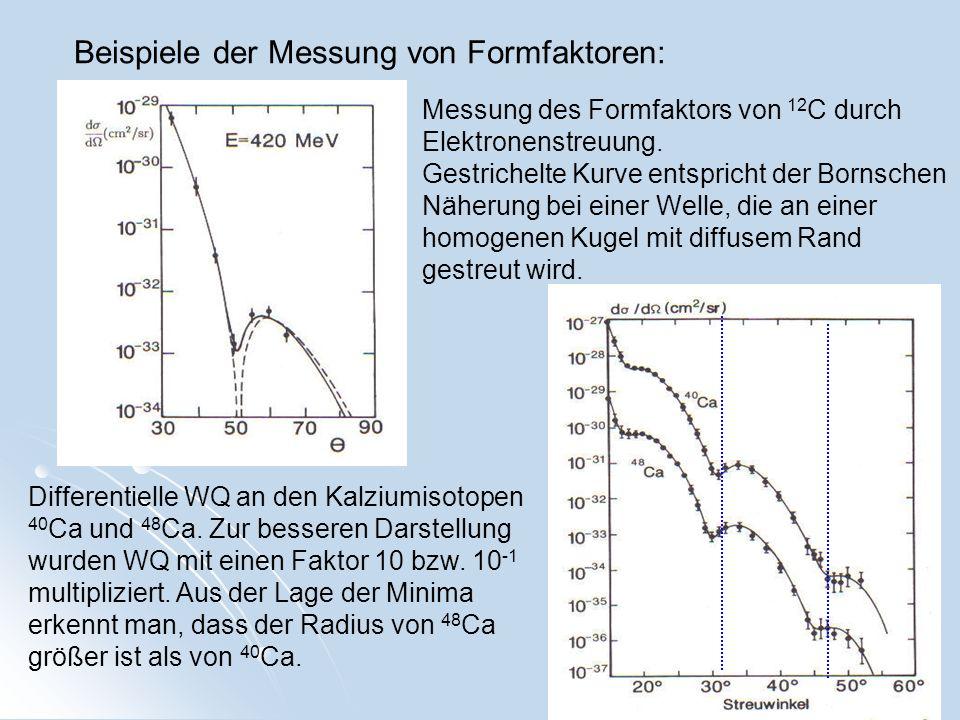 Beispiele der Messung von Formfaktoren: