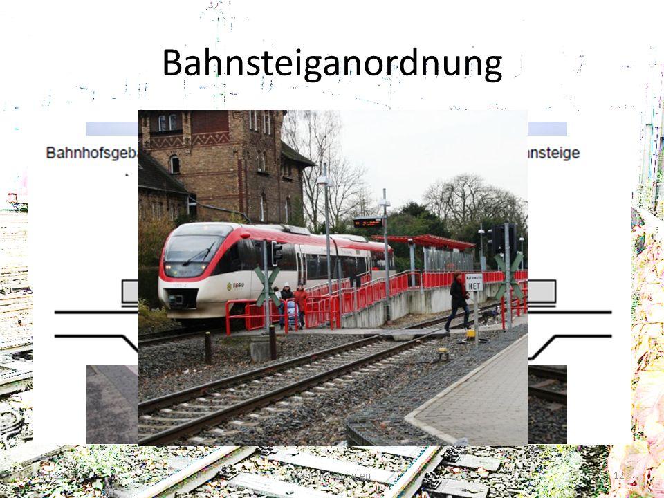 Bahnsteiganordnung Mittelbahnsteig Außen- bzw. Seitenbahnsteig