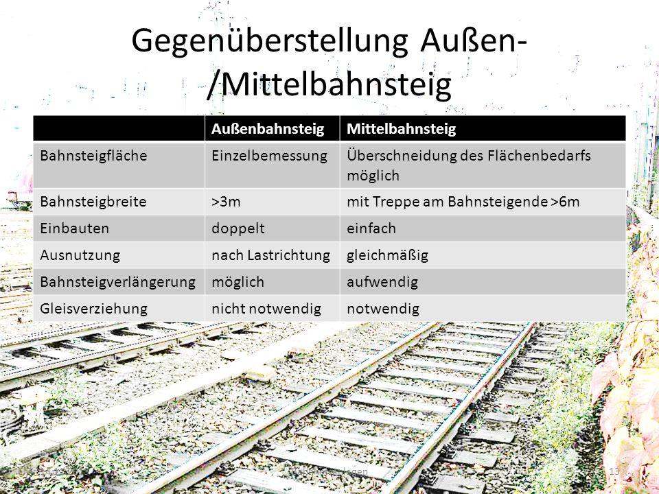Gegenüberstellung Außen-/Mittelbahnsteig