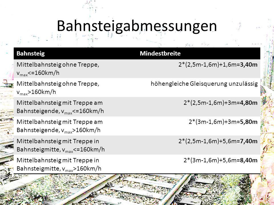 Bahnsteigabmessungen