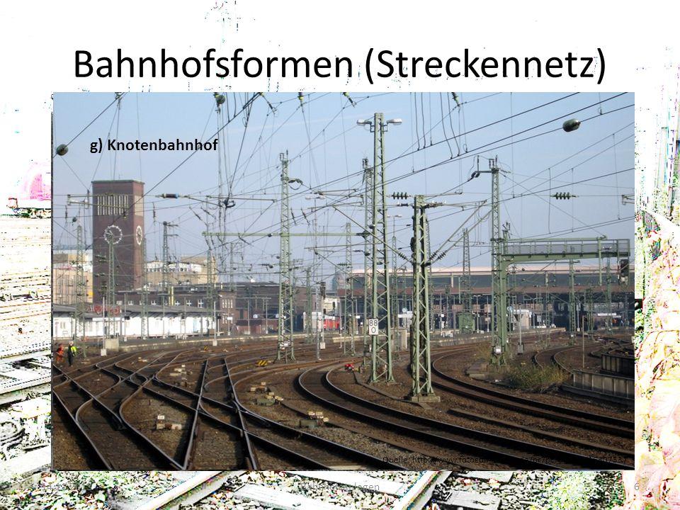 Bahnhofsformen (Streckennetz)