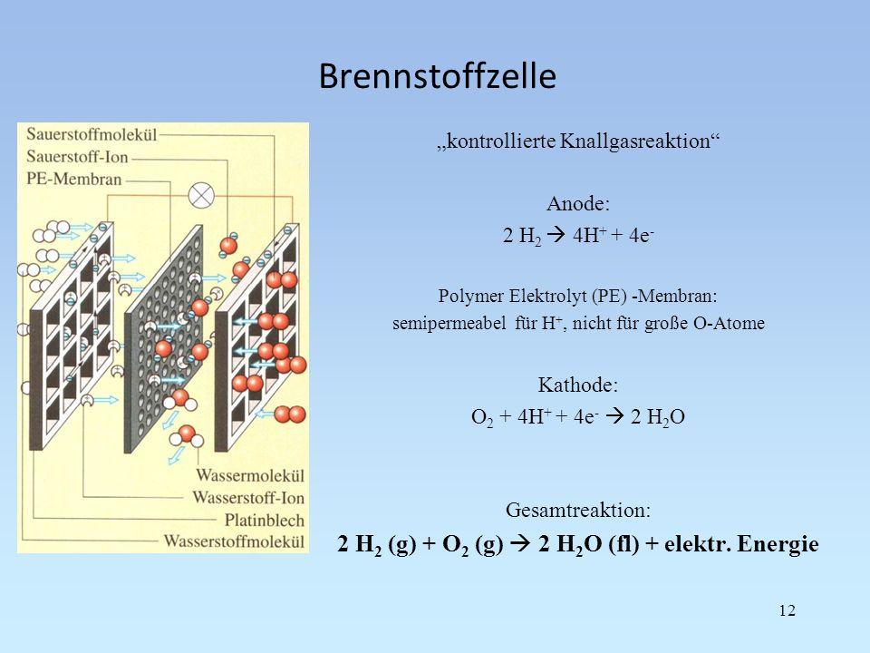 Brennstoffzelle 2 H2 (g) + O2 (g)  2 H2O (fl) + elektr. Energie